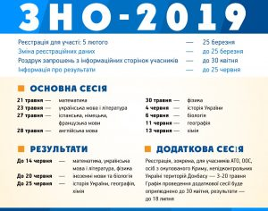ZNO-2019