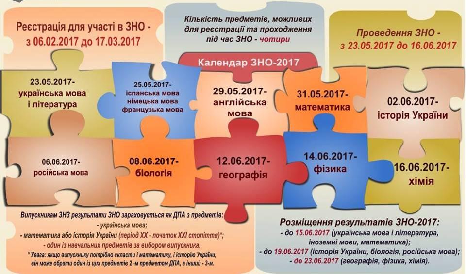 zno-2017 - копия (2)